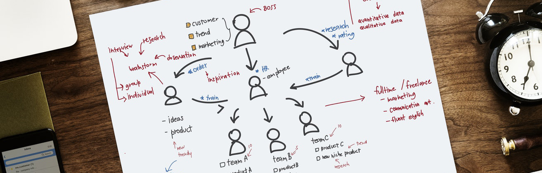 puheviestintä kaavio.jpg