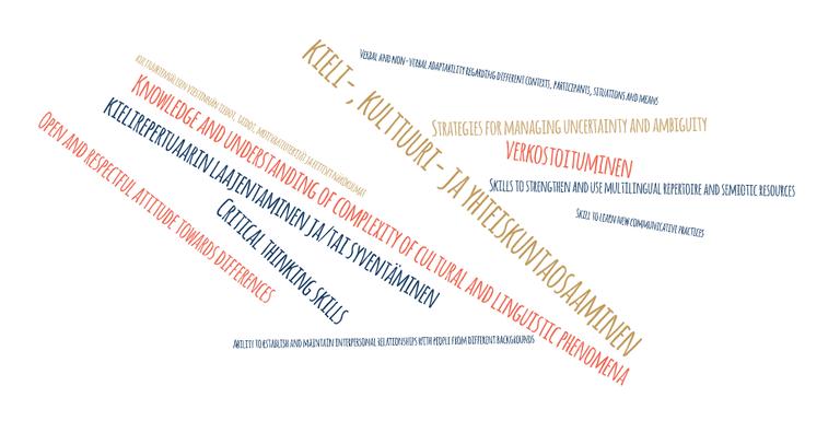 Kansainvälistyminen Word Art.png