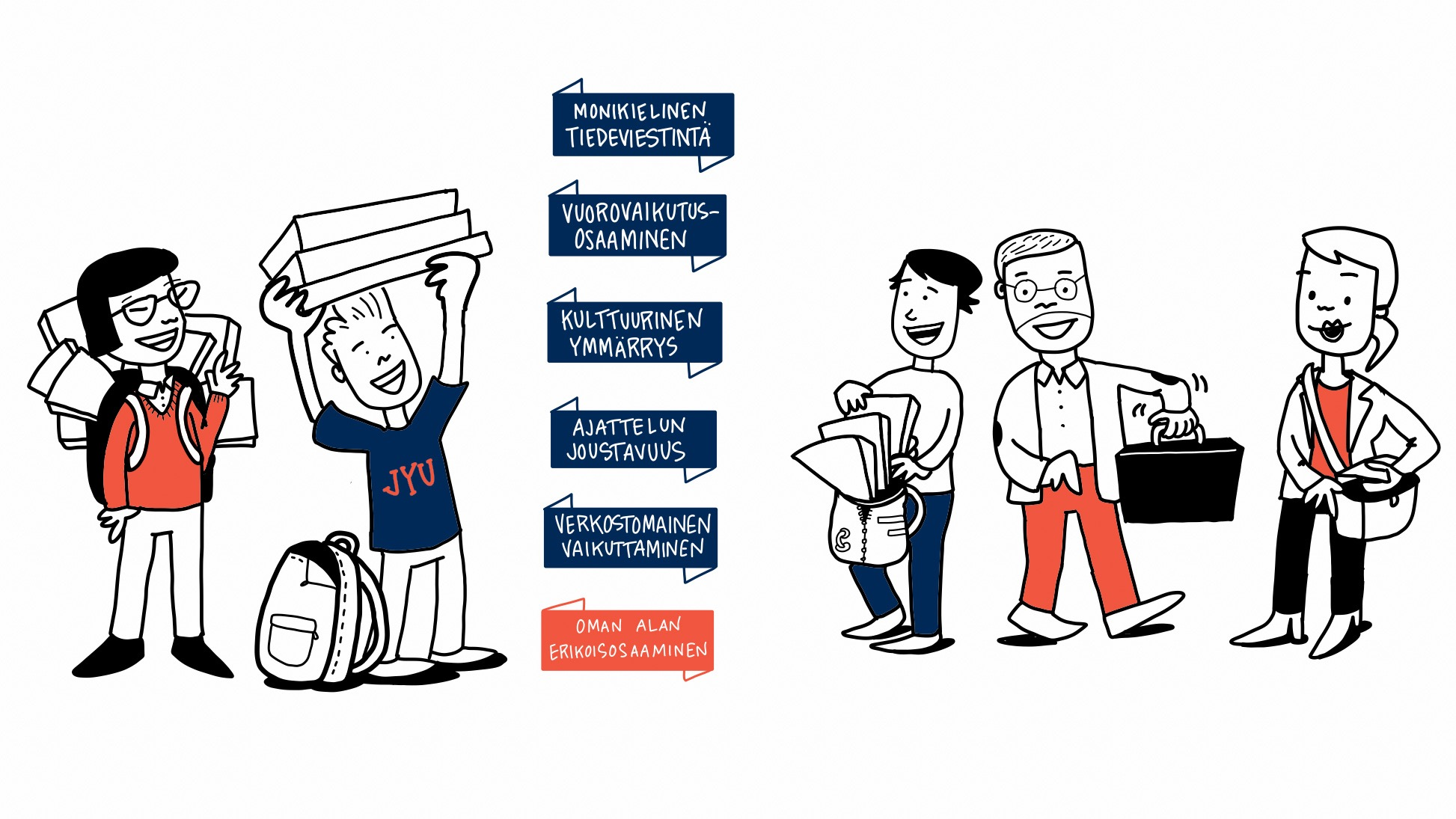 Mitä on akateeminen asiantuntijuus, kuva: Redanredan Oy