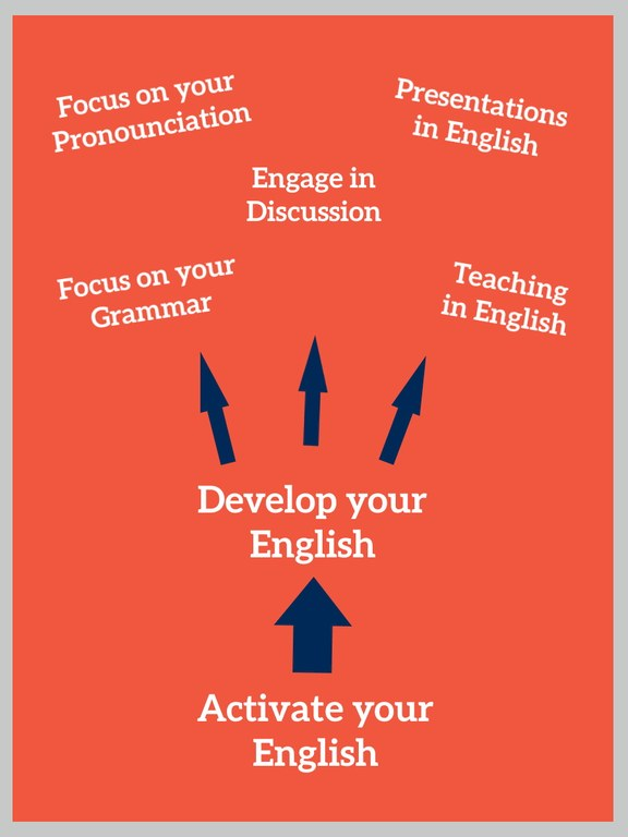 English courses for staff